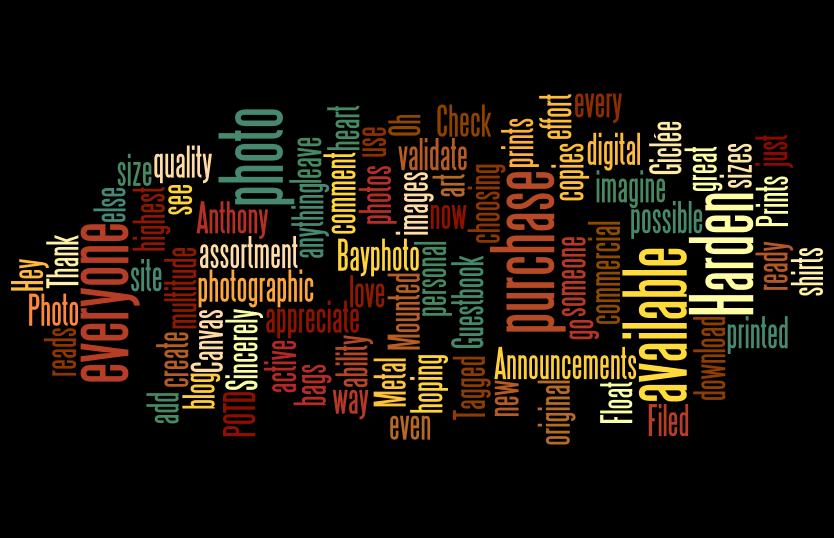 http://www.wordle.net/